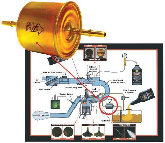 fuelfilter